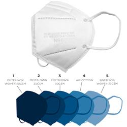 N95 Face Mask Made in USA, NIOSH and FDA Approved, For Medical and First Responder Use